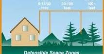 """Feuerbekämpfung und Landschaftsgestaltung - Zone 1 """"Steppables"""", und sehr niedrig wachsende Dauerbezüge von Molly Niven"""