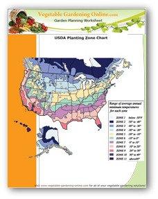 Gemüsegarten Pläne, Designs, Arbeitsblätter, Pflanzanleitung, Zonenkarte